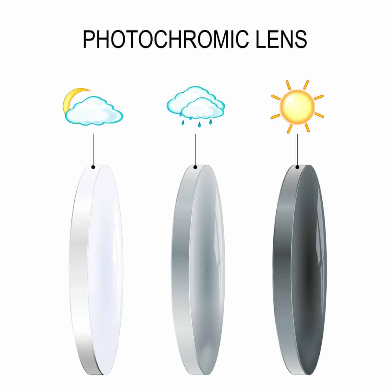 Photochromic Lens